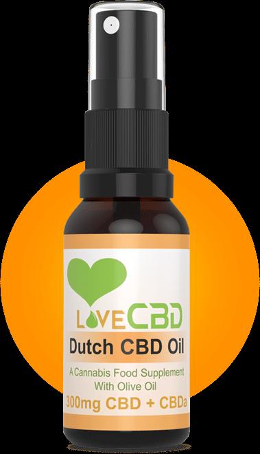 Dutch CBD Oil Spray 1.5%